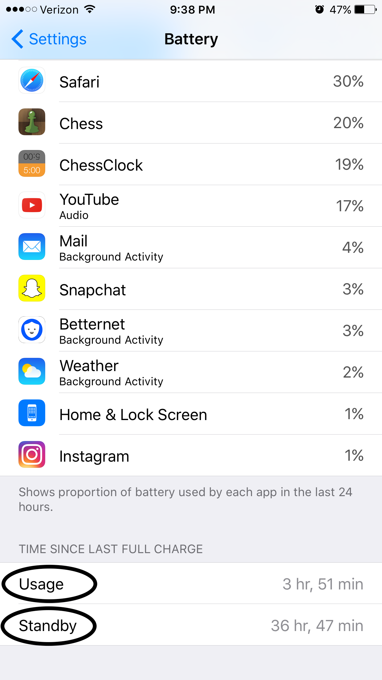 iPhone Battery usage and standby options