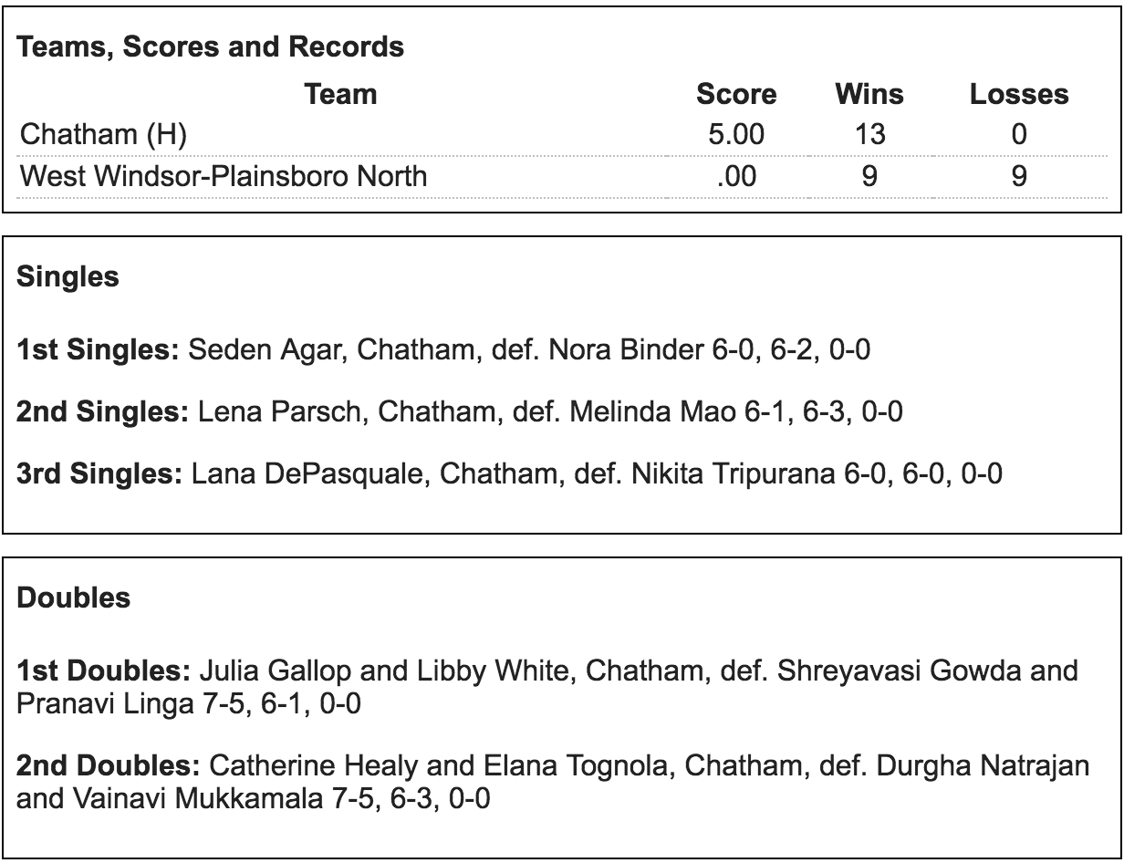 plainsboro cougars personals In both the sectional semifinal against south brunswick and the final against west windsor-plainsboro south, the cougars were a point  singles: chris d.