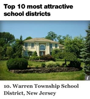 Warren Schools
