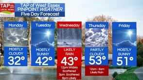 West Essex Area Weather for Monday, Mar. 17, photo 1