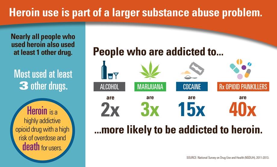 40ab43ee9636e2841031_heroin-use_CDC.jpg