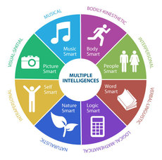Unity Charter School Values Financial Literacy, photo 2
