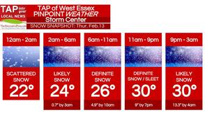 "Winter Storm Expected to Bring 13.3"" to the West Essex Area, Now Increased to 16.5"", photo 1"