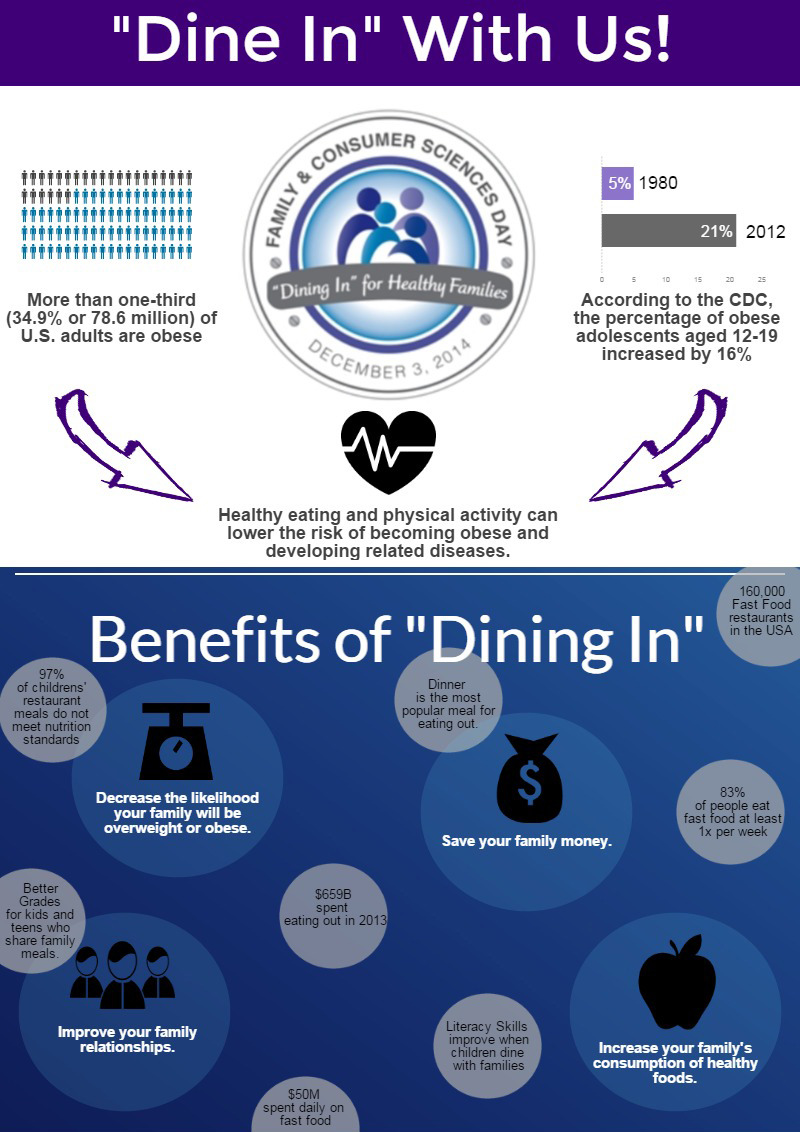 5bbcf00066d4df4ec45e_Dine_in_with_Us_infographic.jpg