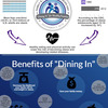 Small_thumb_5bbcf00066d4df4ec45e_dine_in_with_us_infographic