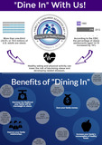 Thumb_5bbcf00066d4df4ec45e_dine_in_with_us_infographic