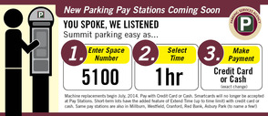 Parking Guide - New Paystations