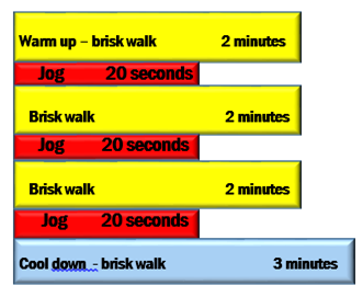 a5be7ff8bfdeff7bc640_interval_training_1.jpg
