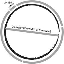 a6772db0cca4ea001466_Pi_circle-diagram.jpg