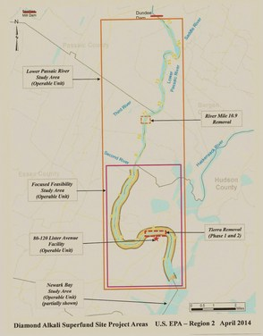 EPA Proposed Passaic River Remediation Plans