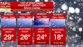 """1.2"""" Snow Likely Monday; West Essex Area Weather for Mar. 2, photo 1"""