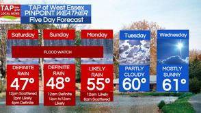 Flood Watch in Effect until Sunday Evening; West Essex Area Weather for Saturday, Mar. 29, photo 1