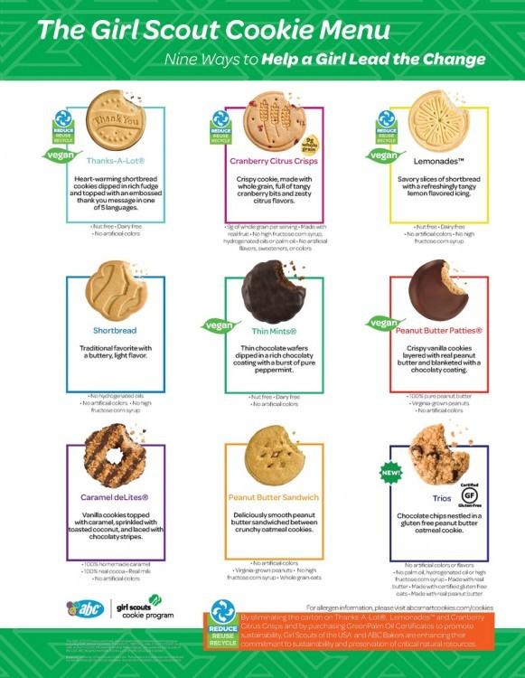 8d7d23b06c761016df2d_cookie-varieties-581x750.jpg