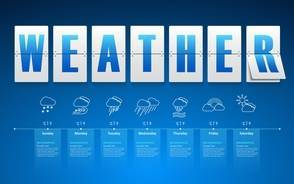 Best_f437d82b8d54934aedfa_weather_sign