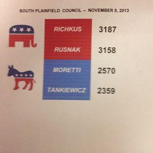 d428fcd5b6dfdf771b4a_vote.jpg