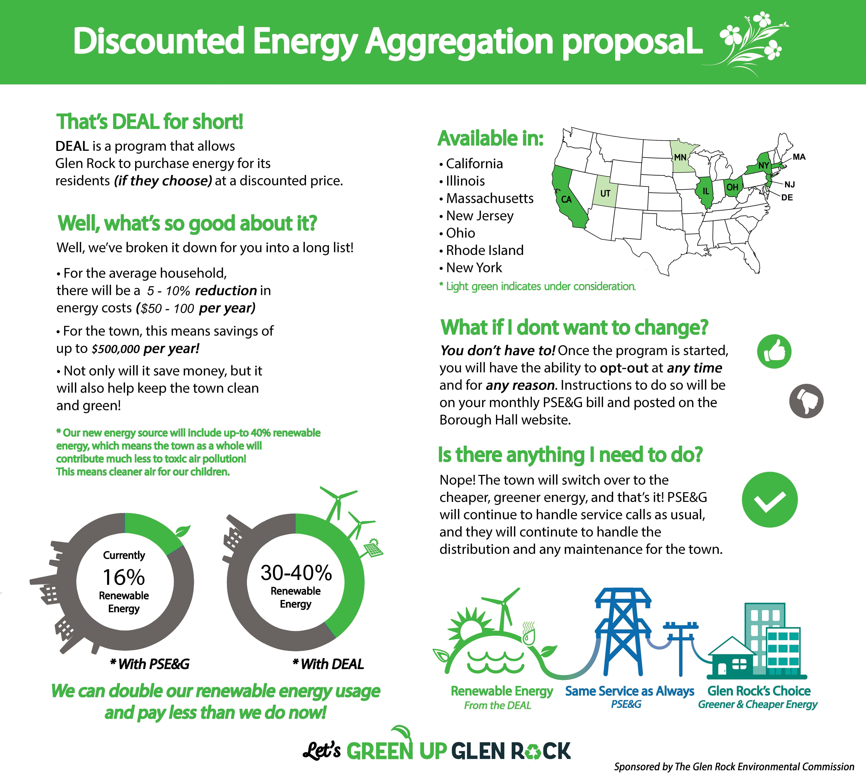 Glen Rock Rejects Energy Supplier Bids, Keeps DEAL Bid Process Open