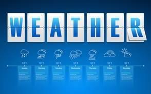 8a9db84d1b42f8169dfe_weather_sign.jpg
