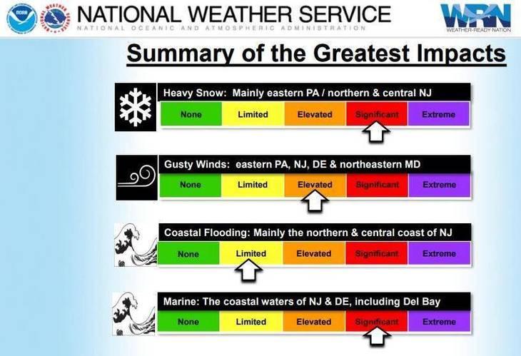 0c3d4f7b3392da740f09_Weather_via_NWS.JPG