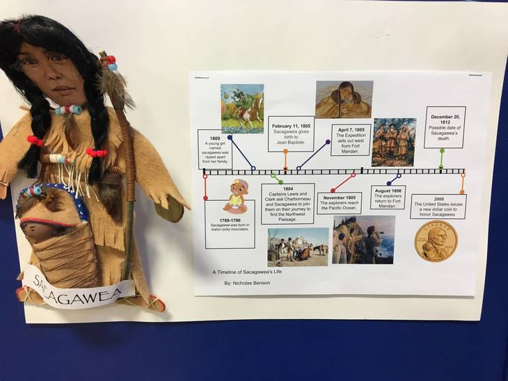 11802fce2354d15dc8d5_Timeline_for_Sacagawea.__Womens_History_Month_project_at_Washington.JPG