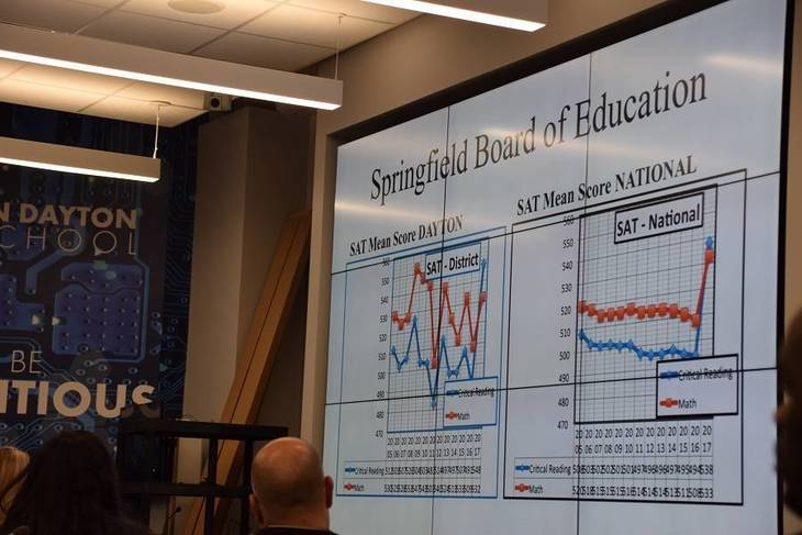 Springfield Board of Ed Meeting: Budget Approved, PARCC Scores