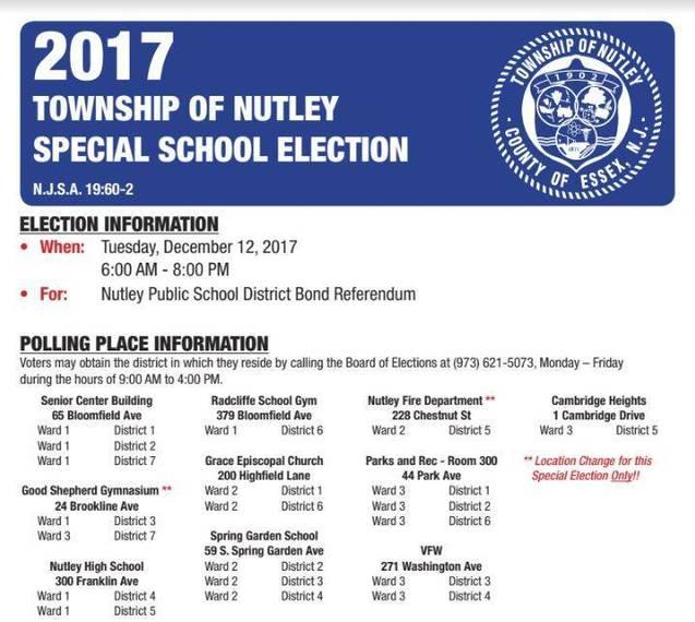 22551abd22fa1033d1fb_z_Referendum_Polling_locations.JPG