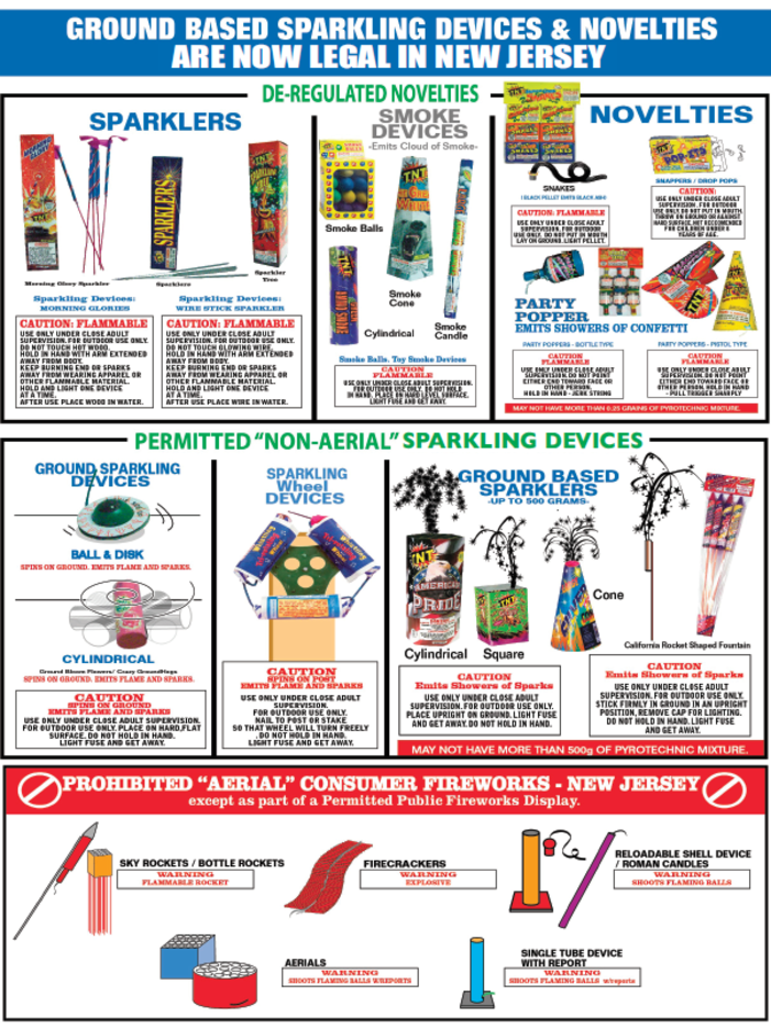 Belmar Fire Marshal: Fireworks Safety More Important Than Ever with ...