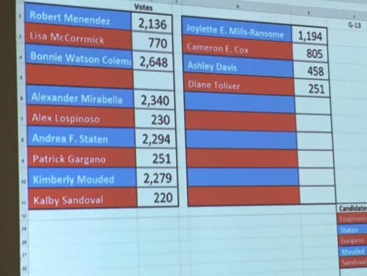 36313743c7d15b4b8633_Election_Results.jpg