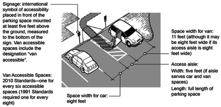44c59a4f740a91718643_parking_lot.jpg