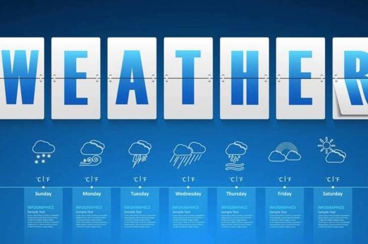 7a8b14face2eca45aa13_8c9a4973e25b961c4fbf_weather.jpg