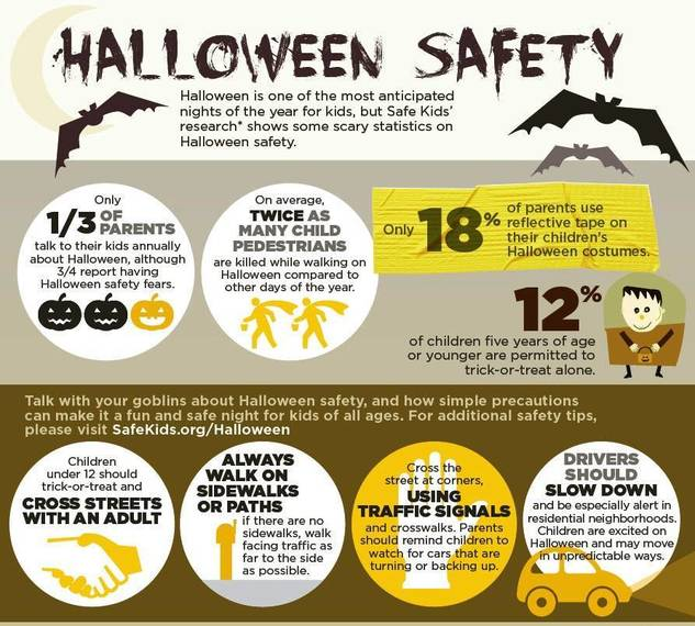 Police Issue Halloween Safety Tips for Scotch Plains-Fanwood ...
