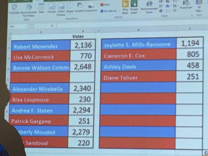 92231eaa8b6dee5ec37c_Election_Results_2.jpg