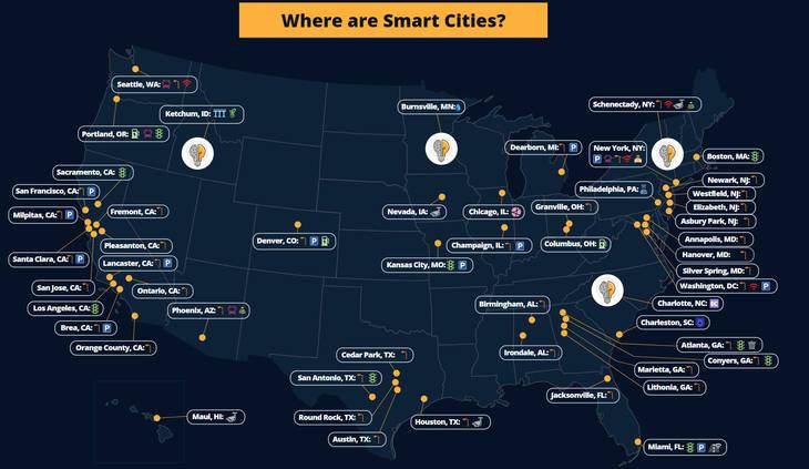 963ae99c31e6b0c27a0d_Smart_Cities.jpg