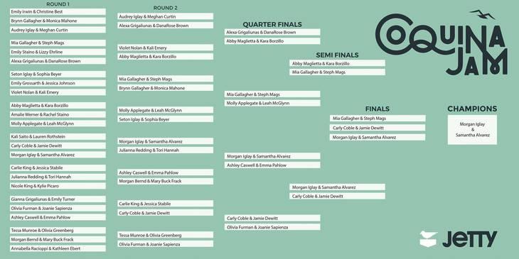 a592d4b58a88a968fcb7_coquina-bracket-2018-final.jpg