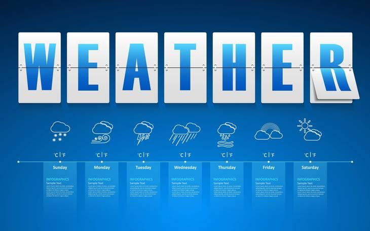 bdfe1a1ad84d66a62a30_weather_alert.jpg