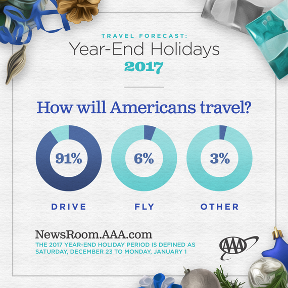 fdd8cec88899498625f0_How_Will_Americans_Travel.jpg