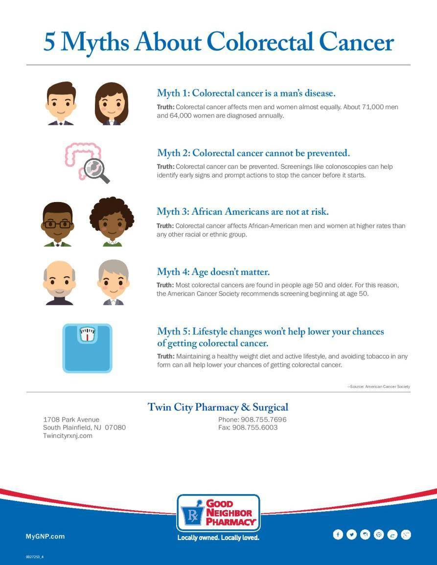 dccdd03e773317625cd8_Colorectal_Cancer_Ad-page-001.jpg