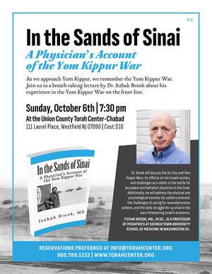 yom kippur war.jpg
