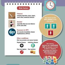 Carousel_image_29474b8bacb093ad6e3a_dd04bc2d705b1a4c9729_oral_cancer_infographic__cropped_
