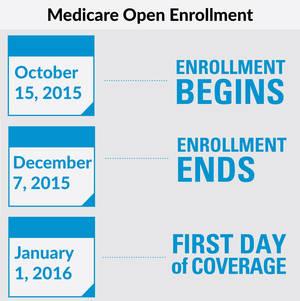 Carousel image 406975c9a888277e030b medicare open enrollment calendar