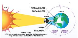 Carousel_image_6940c576d15d09b0ca66_eclipse