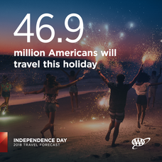 Carousel image 71c14be8696a46354acc independence day infographic total travelers