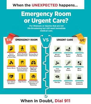 ER-VS-Urgent-Care-1-1.jpg