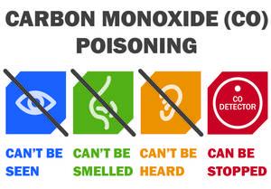 Carousel_image_b7976a1c9662b572a706_carbon-monoxide-poisoning