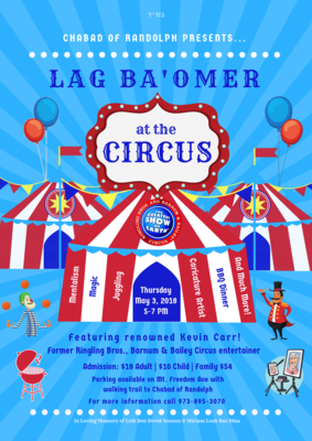 Carousel_image_b9ac533717787f5b7eab_red_patterned_circus_tent_carnival_poster
