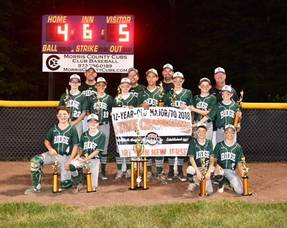 Carousel_image_ecd086cc956320feb64f_ridge_12u_northern_state_champs
