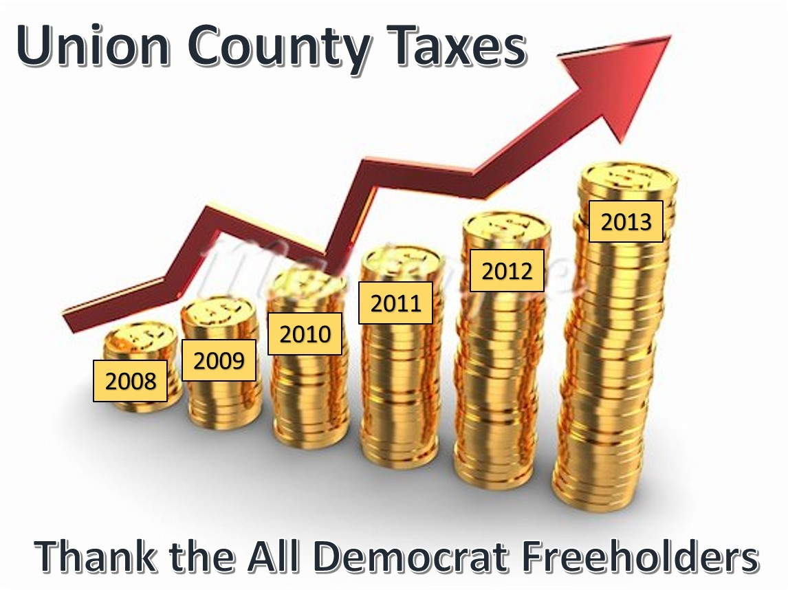 Can Property Taxes Be Doubled In A Year