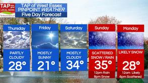 Snow Likely Sunday into Monday; West Essex Area Weather for Thursday, Feb. 27, photo 1