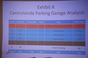 MC Hotel Parking Plans
