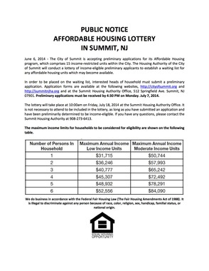 Summit Affordable Housing Chart