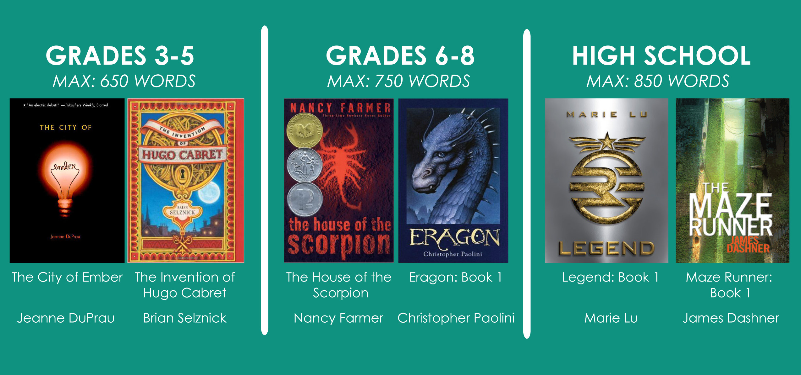 8e00891153d739288eba_Book_Choices_Winter2014.jpg